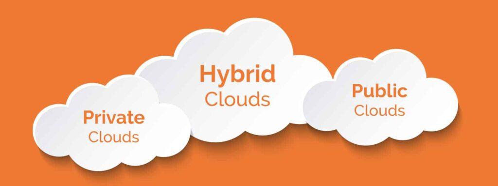 Cloud Computing | Computing Australia | Cloud Service Providers