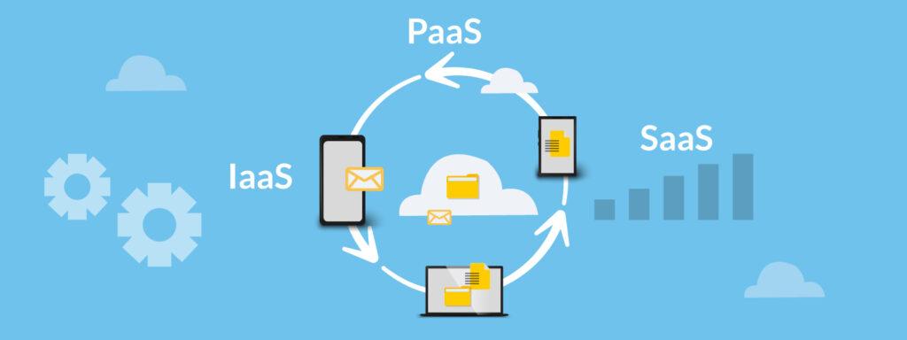 Cloud migration guide | Computing Australia - Perth